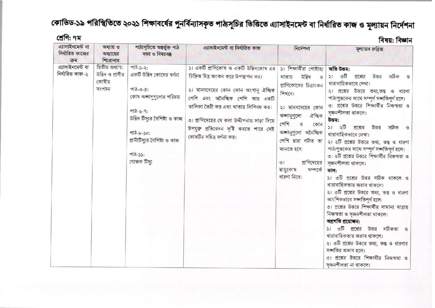 9th Week Class 7 Assignment 2021 Science