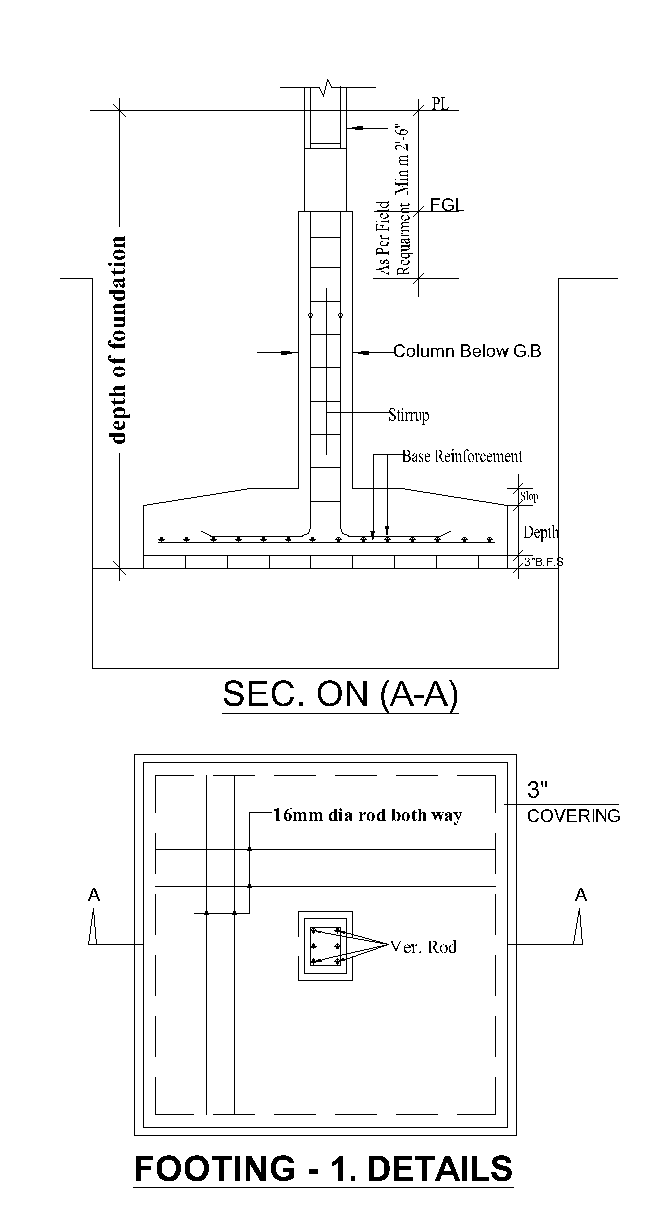 Column and Footing Reinforcement details