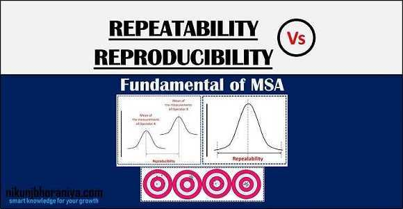 Repeatability vs Reproducibility  What is the difference between Repeatability and Reproducibility