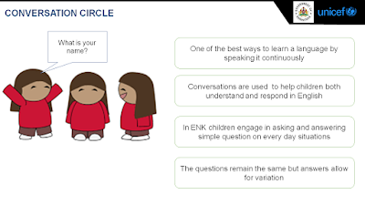 How to make students speak in English by conducting Conversation Circle activities