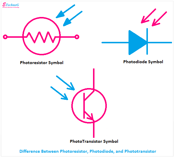 Photoresistor VS Photodiode VS Phototransistor, Difference Between Photoresistor, Photodiode, and Phototransistor