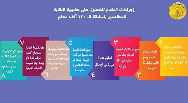 تعرف على اجراءات استخراج كارنيه نقابة المهن التعليمية 5