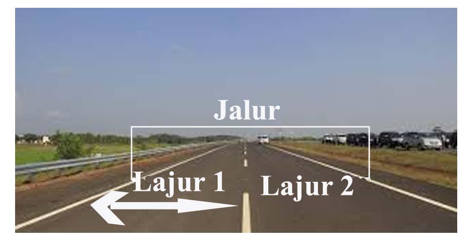 Perbedaan antara Jalur dengan Lajur - Maraska
