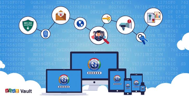 zoho-vault-password-management-software