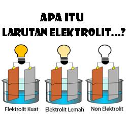 Pengertian Larutan Elektrolit dan Non Elektrolit beserta Contohnya