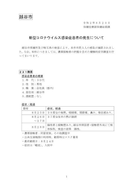 新型コロナウイルス感染症患者の発生について(8月29日発表)