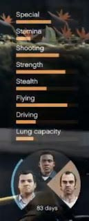 GTA 5 Stats