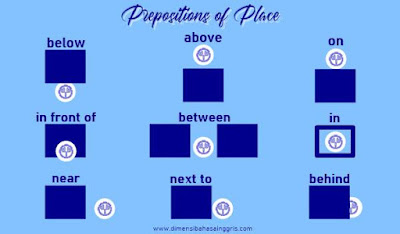 Prepositions of Place yang Paling Umum