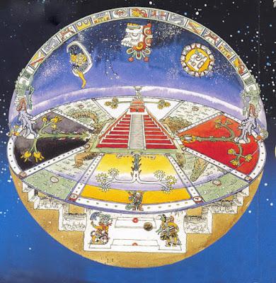Ciencia maya