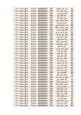 عاجل.. وزارة الإسكان تعلن اسماء المشمولين في قطع الاراضي السكنية (بغداد،بابل،الديوانية،نينوى)