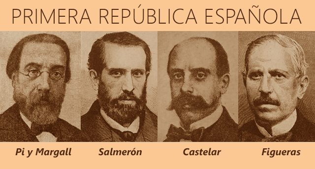 Proclamación y fin de la Primera República