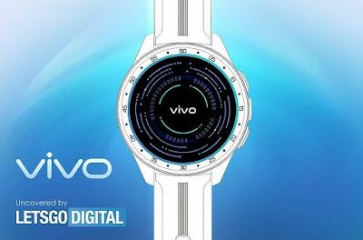 VIVO India popular smart watch brand