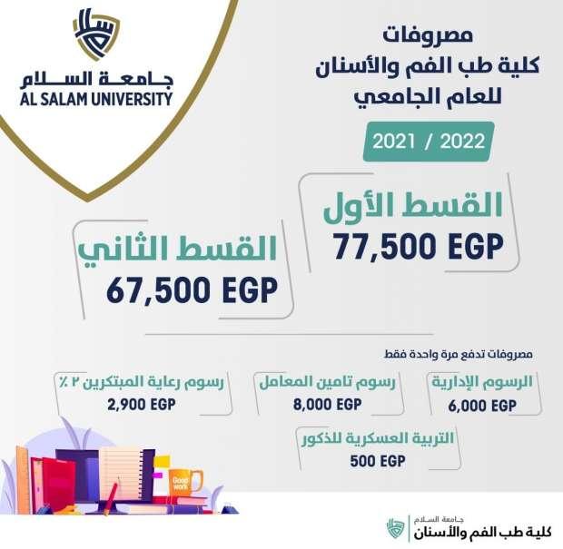 اسعار الجامعات الخاصة 2021 / 2022 |  أرخص 6 كليات في الجامعات الخاصة 9