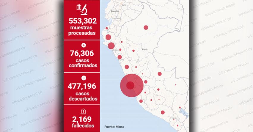 CORONAVIRUS: Se eleva a 2,169 número de fallecidos y a 76,306 el de casos positivos, informó el MINSA (Hoy Miércoles 13 Mayo 2020)
