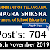 SSA Telangana Recruitment 2019 Apply Now