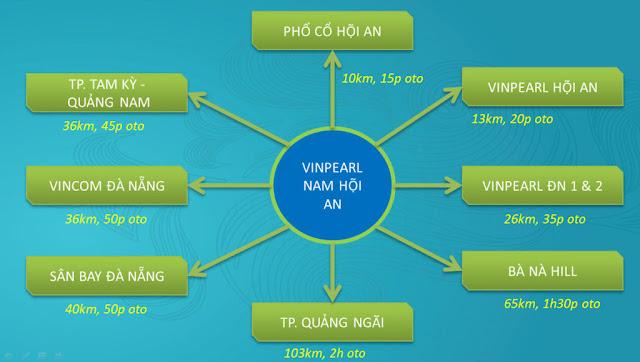 Liên kế vùng dự án Vinpearl Nam Hội An
