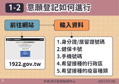 COVID-19公費疫苗預約平台,如何登記、登記對象、接種時間