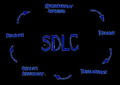 ما هي دورة حياة تطوير البرمجيات؟ مقدمة إلى SDLC