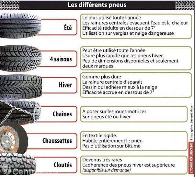 infographie-pneus_1363193