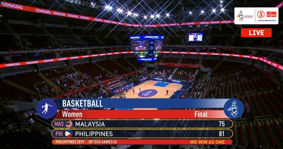 Gilas Pilipinas Women def. Malaysia, 81-75 (HIGHLIGHTS) SEA Games 2019 | December 8