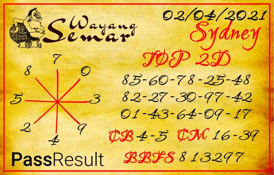Prediksi Wayang Semar - Jumat, 2 April 2021 - Prediksi Togel Sydney