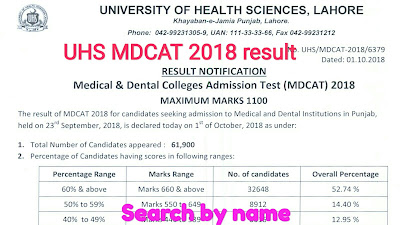 MDCAT 2018 result by UHS official