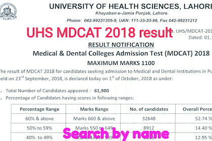 UHS MDCAT result 2018(official) |Search by Name