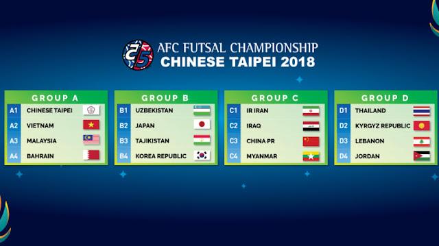 Jadual dan Keputusan Perlawanan Futsal AFC 2018
