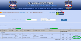 List of Traffic E Challans
