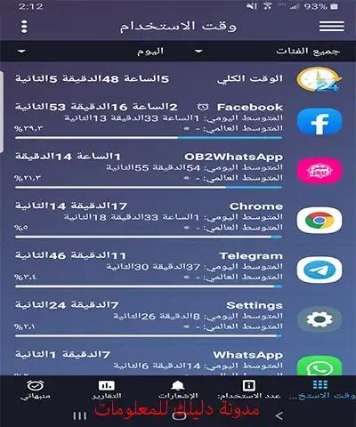 stayfree هو برنامج اندرويد يمكنك من التحكم الذاتي والتخفيف من استخدامك للهاتف وبطريقة سهلة ومناسبة حيث يمكنك من إظهار الوقت التي تستخدمه على هاتفك الذكي والتطبيقات المفضلة لديك.