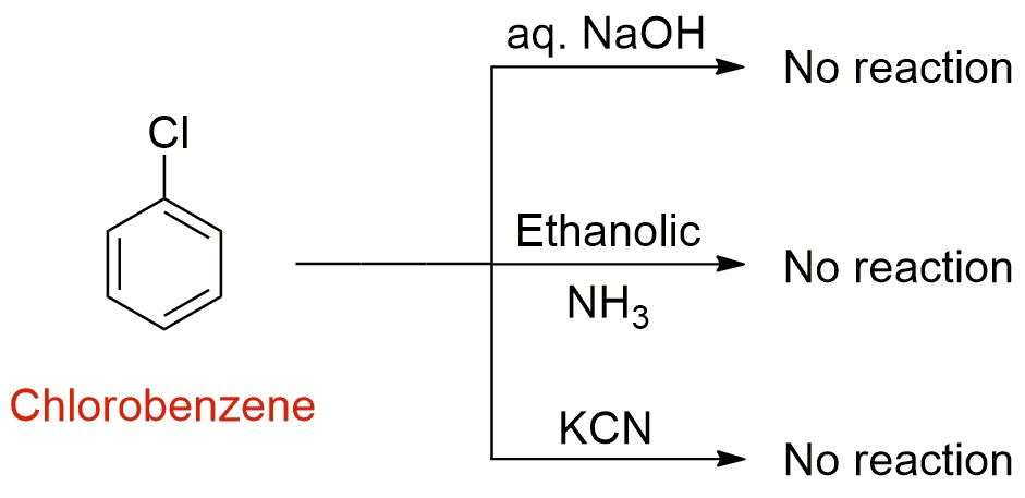 Image result for nucleophilic substitution reaction of haloarenes