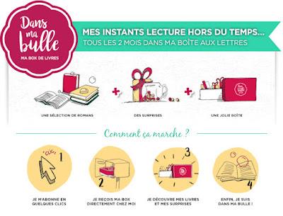 http://www.harlequin.fr/abonnement/box-dans-ma-bulle