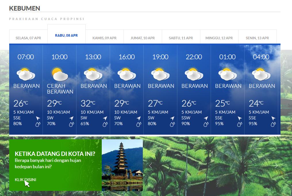 Prakiraan Cuaca Kebumen Hari ini, Rabu 8 April 2020