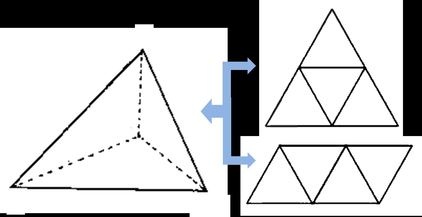 Matematika Sekolah Mengenal Limas