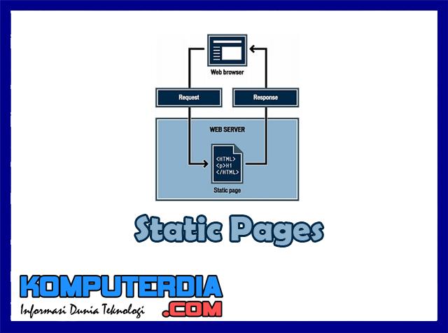 Cara Mudah Membuat Halaman Statis (Static Pages) di Blogger