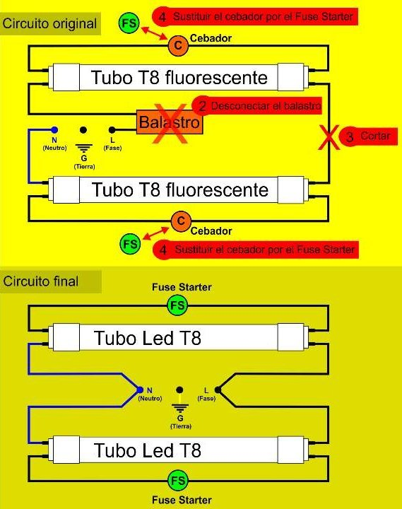 Bombillas de bajo consumo ahorro o timo bricolaje for Instalar fluorescente led