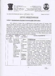 cghs-fortis-hospital-jaipur-empanelment-order