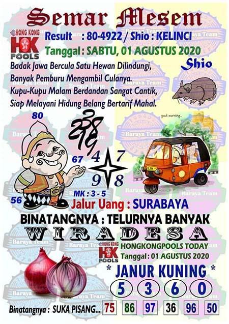 Semer Mesem HK Sabtu 01 Agustus 2020