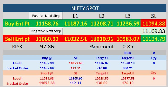 BANKNIFTY 01 OCT 2020