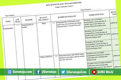 Kisi-Kisi Soal UTS / PTS Kelas 2 Semester 2 K13 Revisi Terbaru