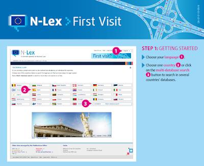 https://webgate.ec.europa.eu/multisite/n-lex-migration/sites/n-lex-migration/files/n-lex_1stvisit_webview.pdf