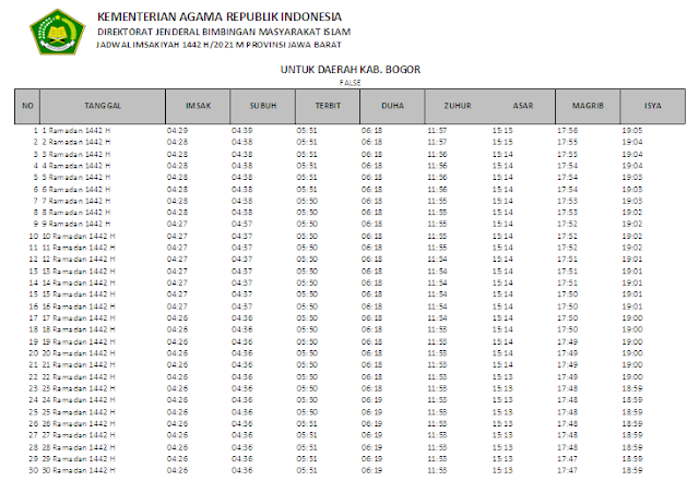 Jadwal Imsakiyah Ramadhan 1442 H Kabupaten Bogor, Provinsi Jawa Barat