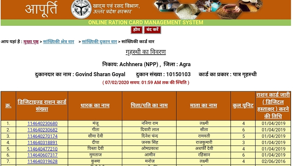 UP New Ration Card List 2020: Download यूपी राशन कार्ड नई सूची 2020 BPL / APL