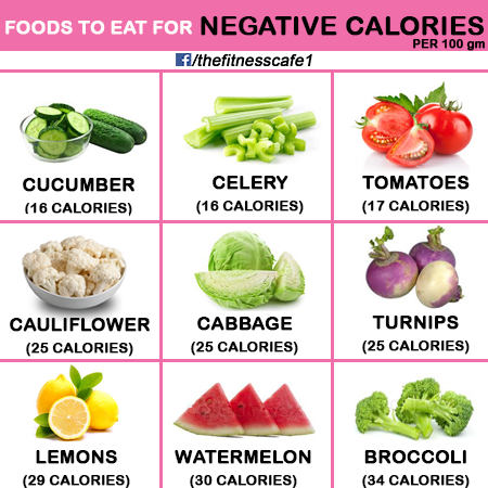 Negative Calorie Foods Diet Recipes