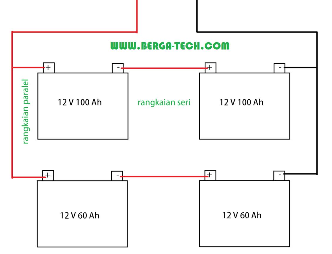Cara Sederhana Instalasi Merakirt Jaringan Listrik Dengan