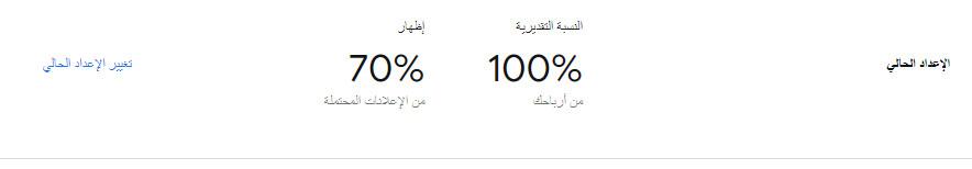 70٪ من ظهور الاعلان وارباح 100%