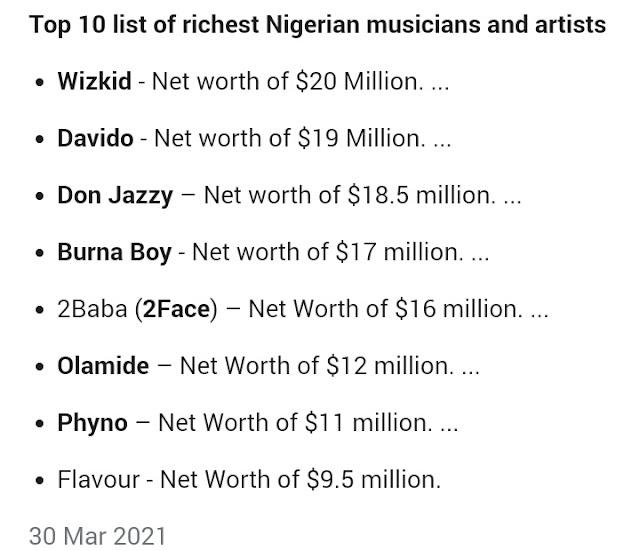 2021 Richest Artist In Nigeria.