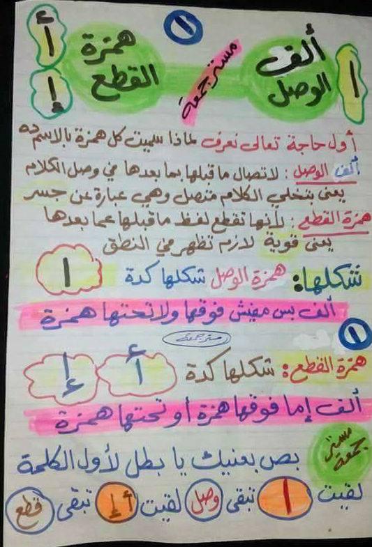 تبسيط همزة الوصل والقطع للأطفال مستر جمعة قرني 1