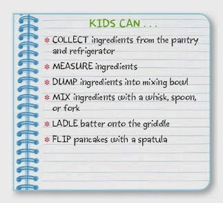 Gluten Free Family Favorites kids sample