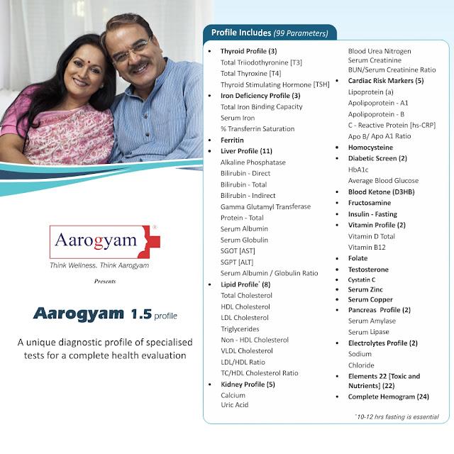 Aarogyam 1.5 Profile - Full Body Checkup @ Rs 1675 / 99 tests